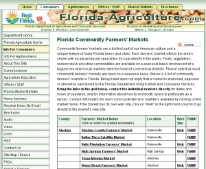 community farmers market web page+